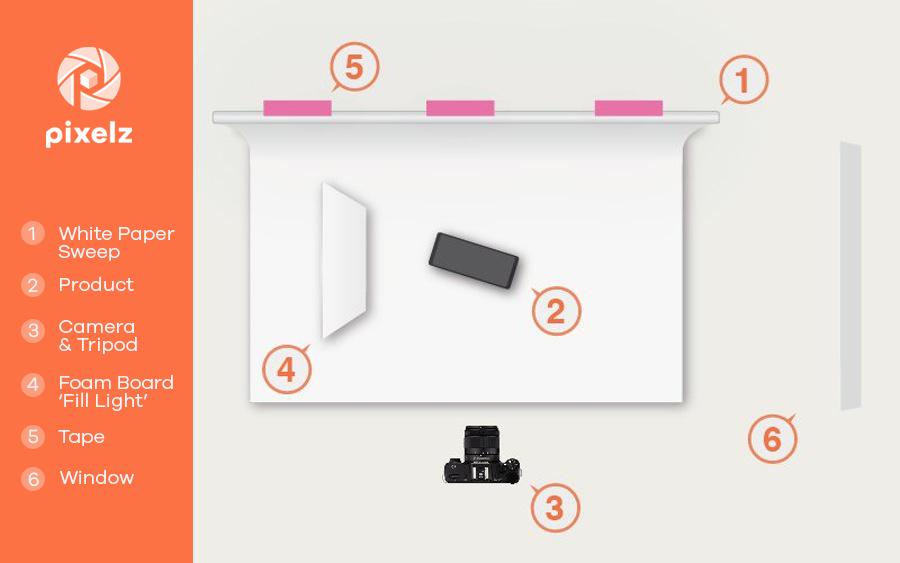 Diagrama de colocación de la cámara, el telón de fondo, la luz y los productos en un estudio fotográfico DIY de productos